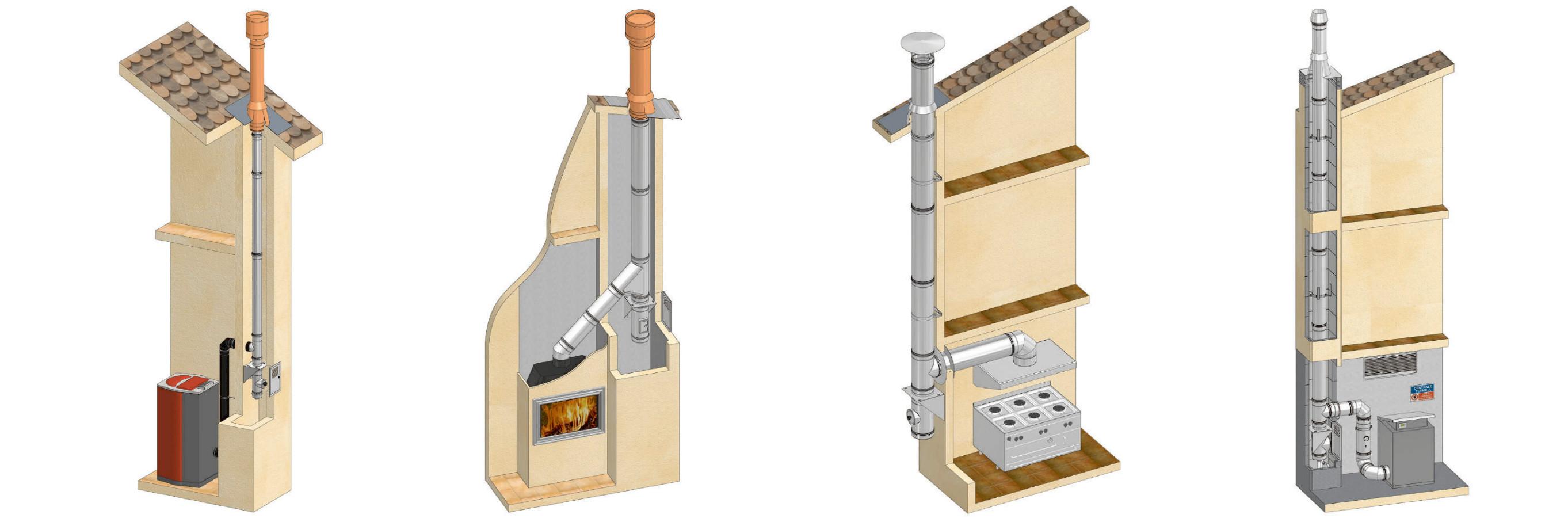 Esempi di installazione per canna fumaria acciaio inox